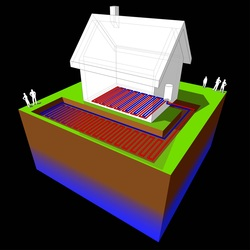 Geothermal heating systems: get in the loop
