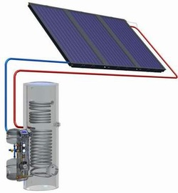 Solar hot water heater systems for American homes