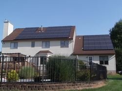 Roofing & Solar System Panels